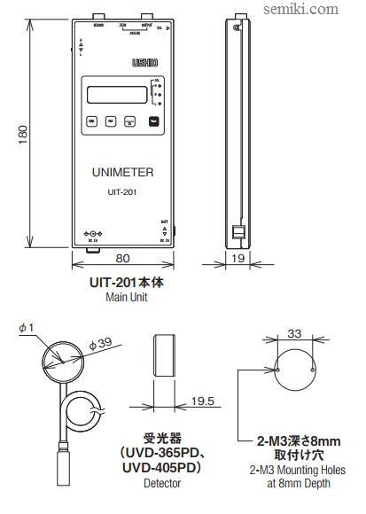ushio uv irradiance meter uit
