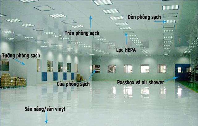 Tiêu chuẩn Phòng Sạch Cleanroom